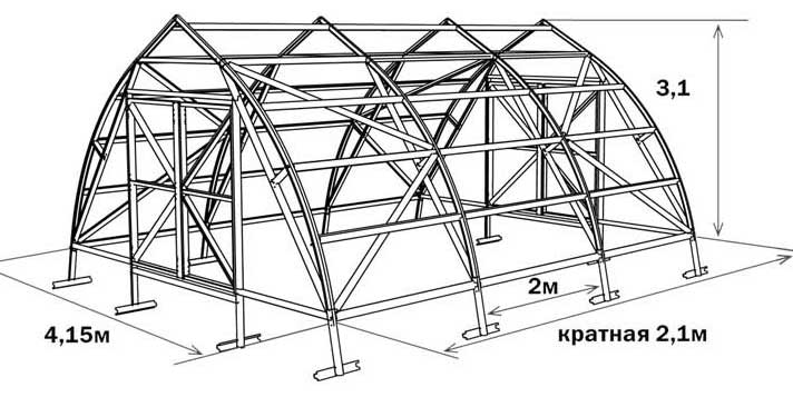 Rūpniecības siltumnīca Fermeris 4,2
