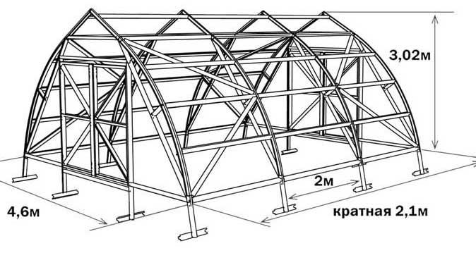 Rūpniecības siltumnīca Fermeris 4,6