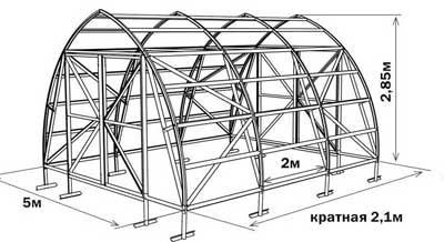 Rūpniecības siltumnīcas Fermeris 5x2,85