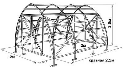 Rūpnieciskās siltumnīcas Fermeris 5